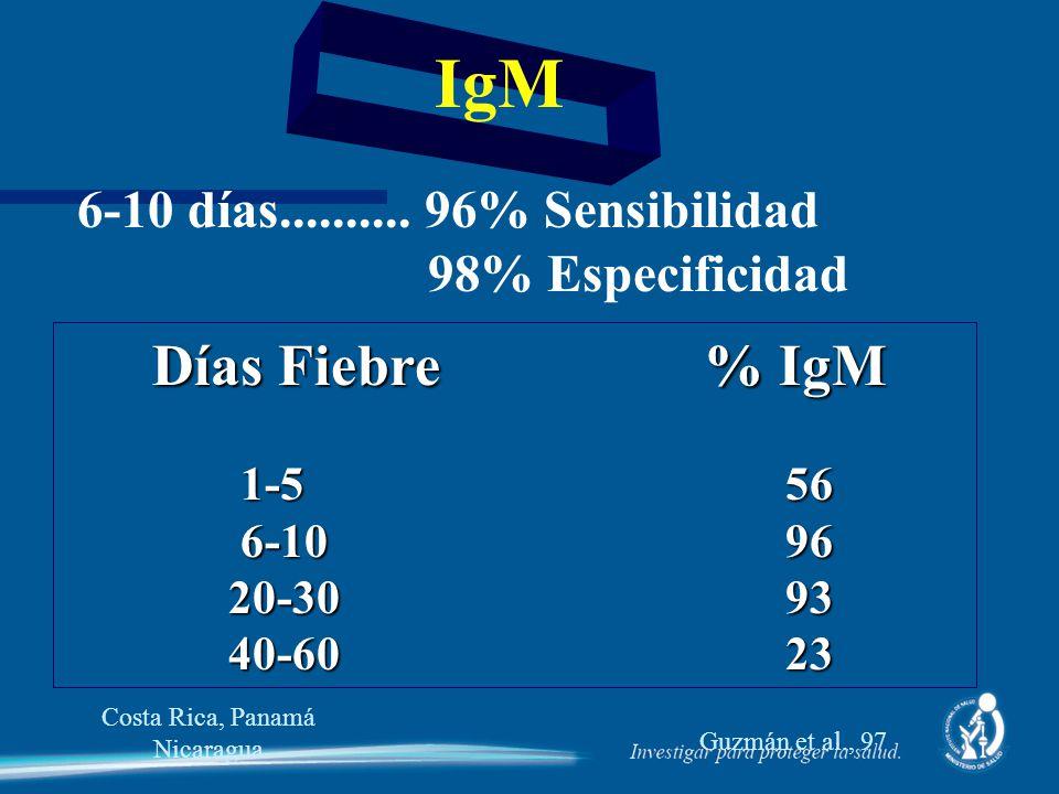 IgM Días Fiebre % IgM 6-10 días.......... 96% Sensibilidad
