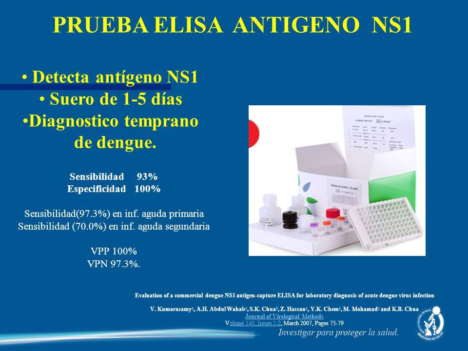 PRUEBA ELISA ANTIGENO NS1