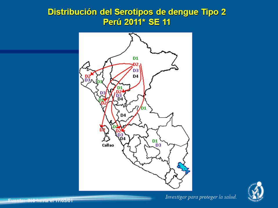 Distribución del Serotipos de dengue Tipo 2