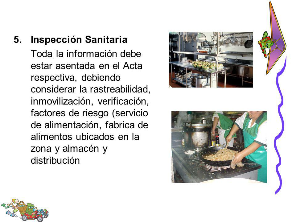 Inspección Sanitaria