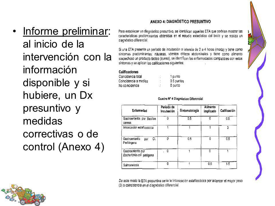 Informe preliminar: al inicio de la intervención con la información disponible y si hubiere, un Dx presuntivo y medidas correctivas o de control (Anexo 4)