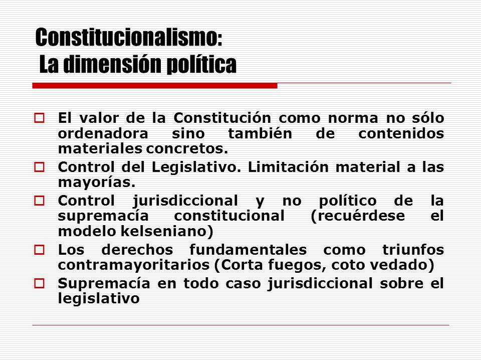 Constitucionalismo: La dimensión política
