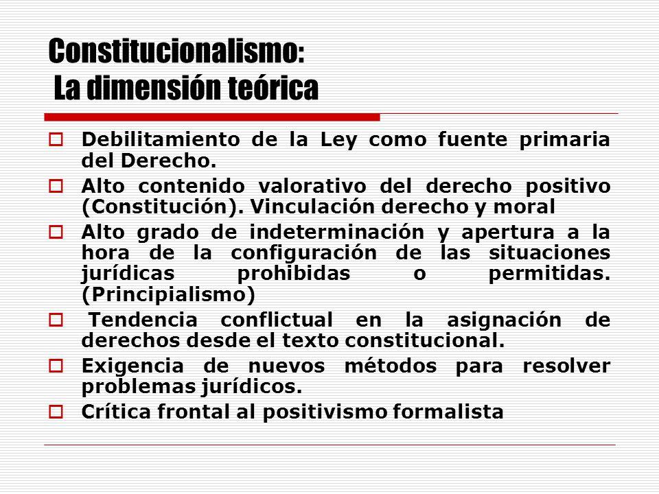 Constitucionalismo: La dimensión teórica