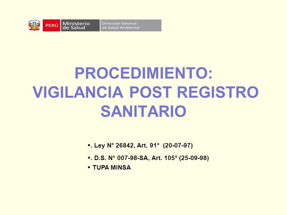 PROCEDIMIENTO: VIGILANCIA POST REGISTRO SANITARIO