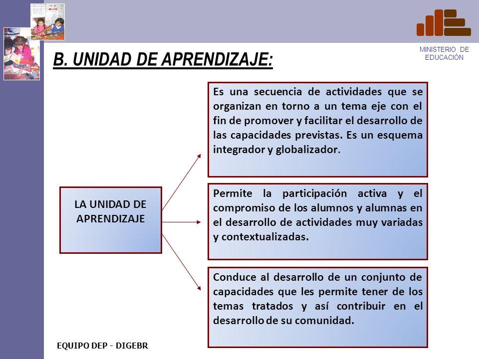 B. UNIDAD DE APRENDIZAJE: