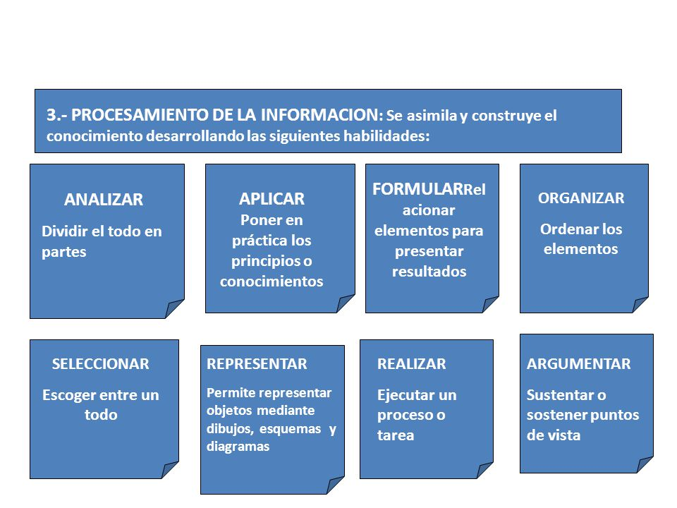 FORMULARRelacionar elementos para presentar resultados ANALIZAR