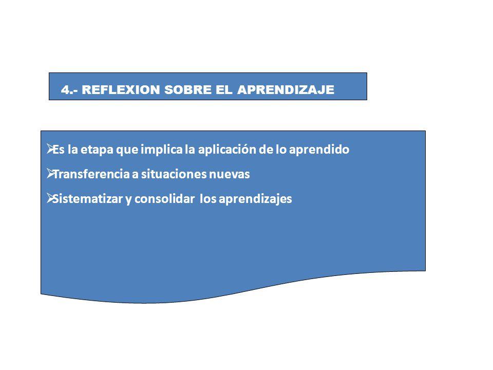 Es la etapa que implica la aplicación de lo aprendido