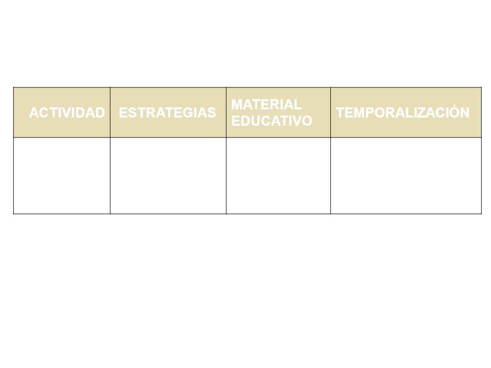 7.- ACTIVIDADES PERMANENTES: 8.- ACTIVIDADES DE LA I.E :