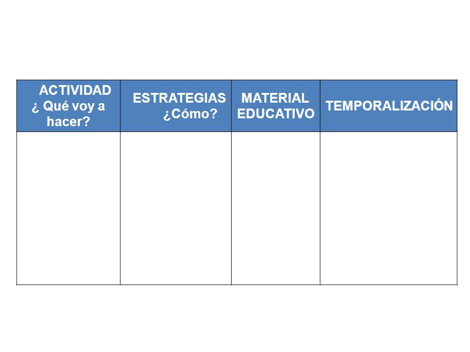 6.- ACTIVIDADES, ESTRATEGIAS, MATERIAL EDUCATIVO Y TEMPORALIZACIÓN