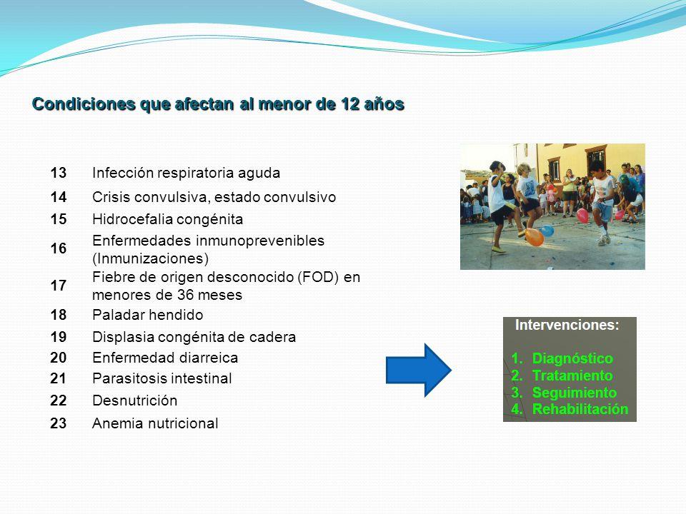 Condiciones que afectan al menor de 12 años