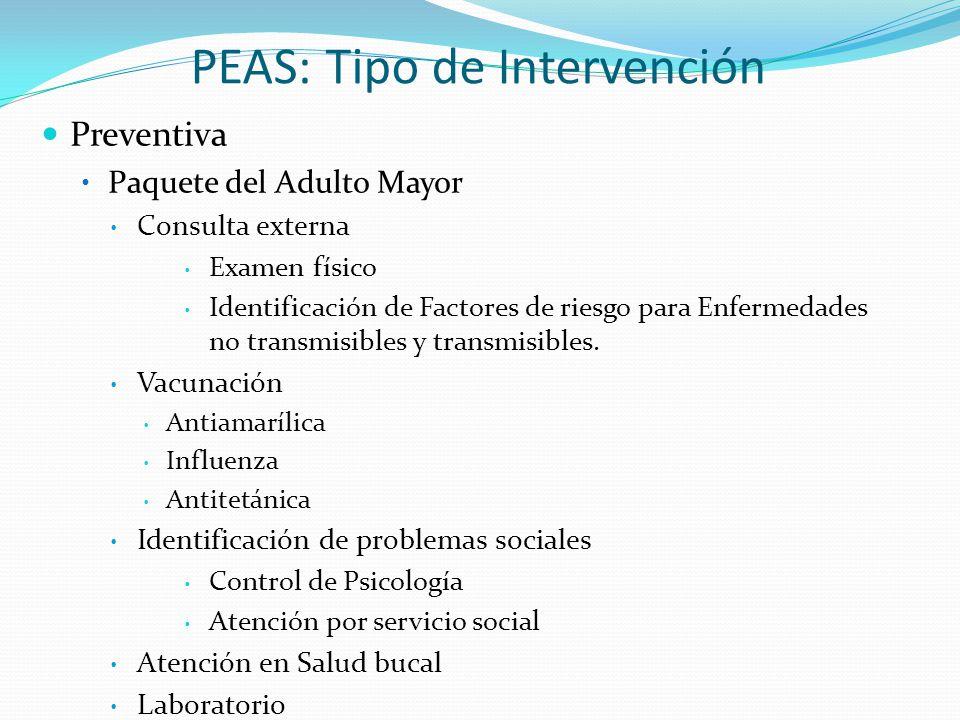 PEAS: Tipo de Intervención