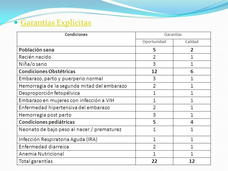 Garantías Explicitas Población sana 5 2 Recién nacido 1 Niña/o sano 3