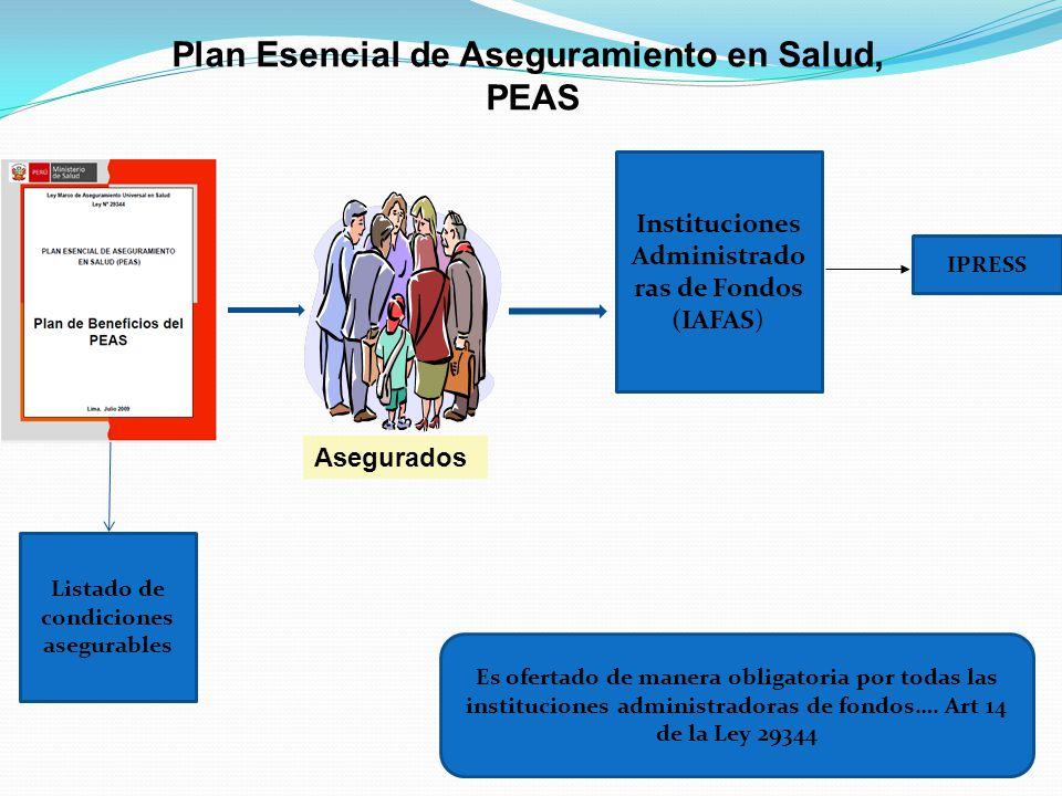 Plan Esencial de Aseguramiento en Salud, PEAS