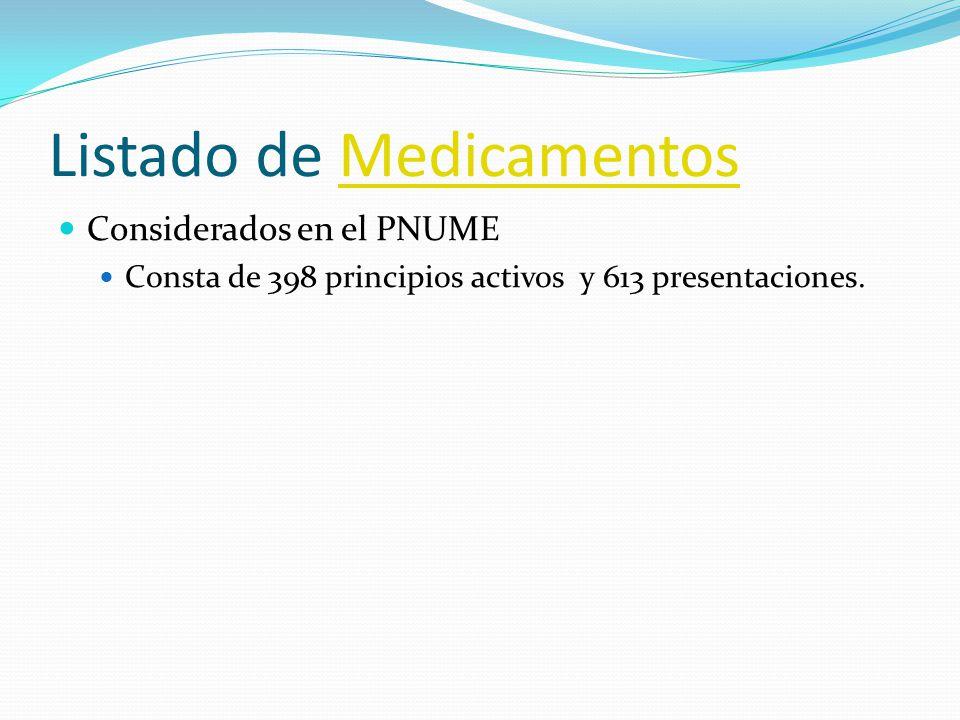Listado de Medicamentos