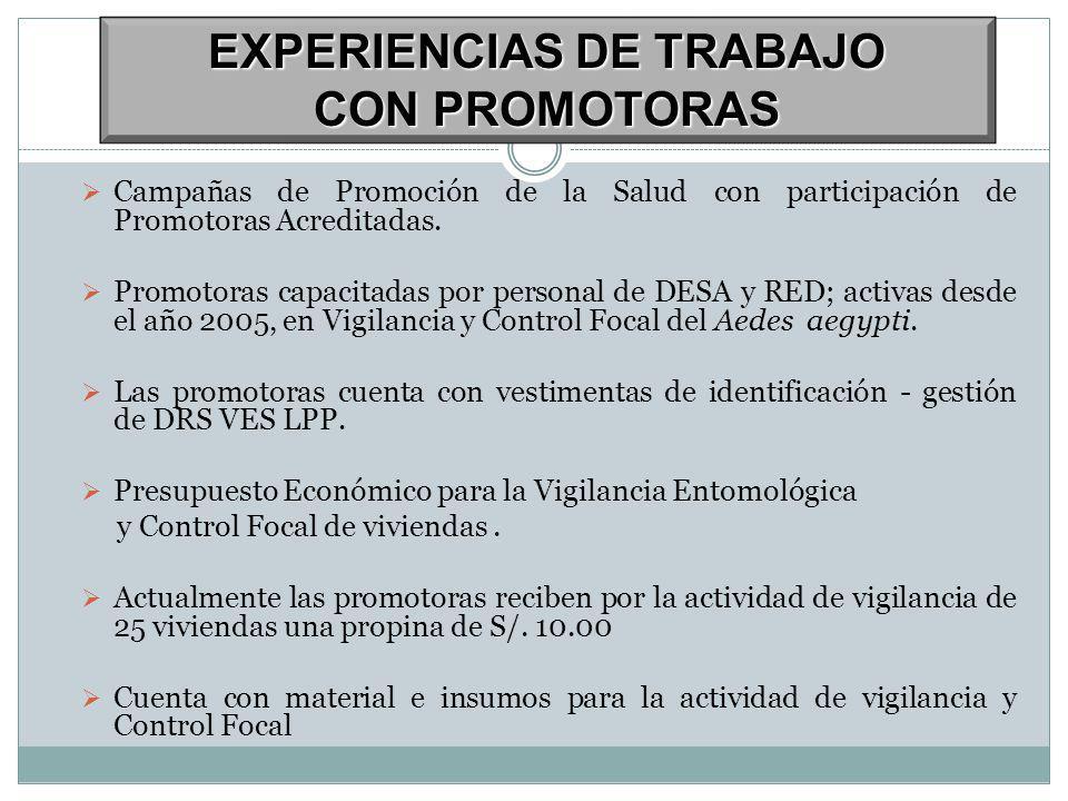 EXPERIENCIAS DE TRABAJO CON PROMOTORAS