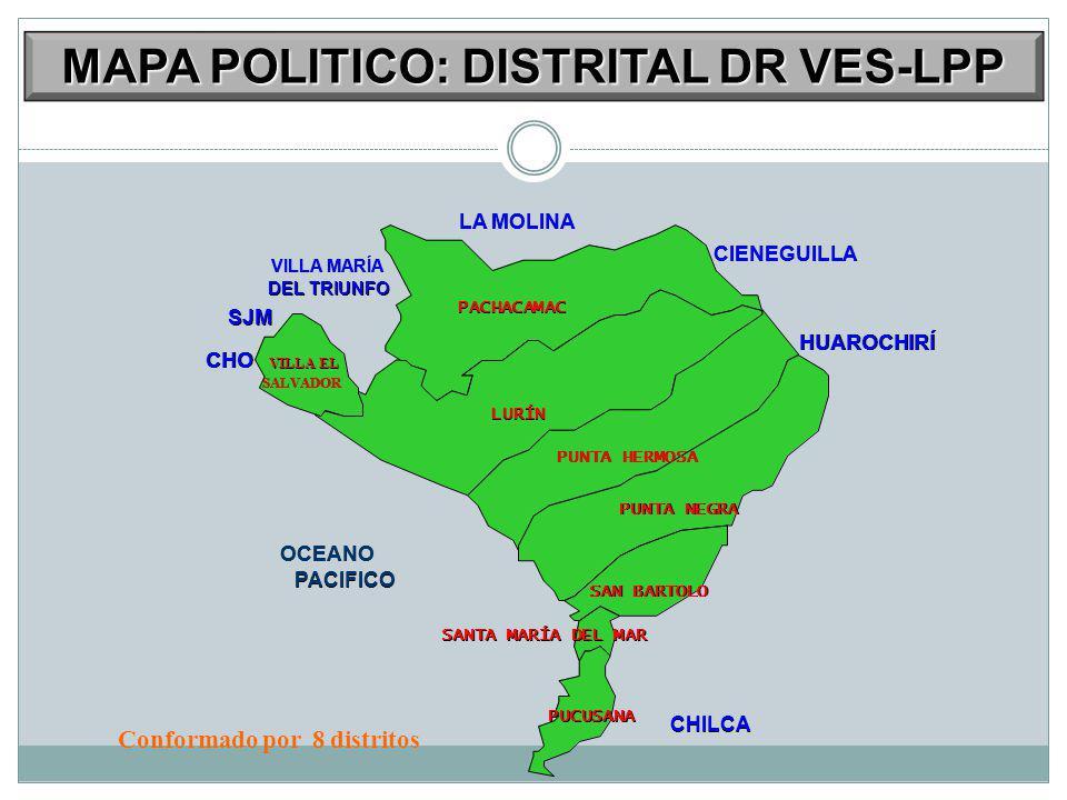 MAPA POLITICO: DISTRITAL DR VES-LPP