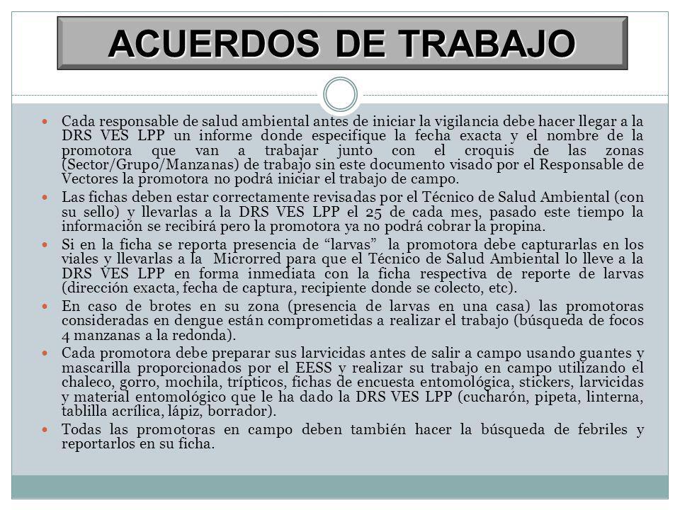 ACUERDOS DE TRABAJO