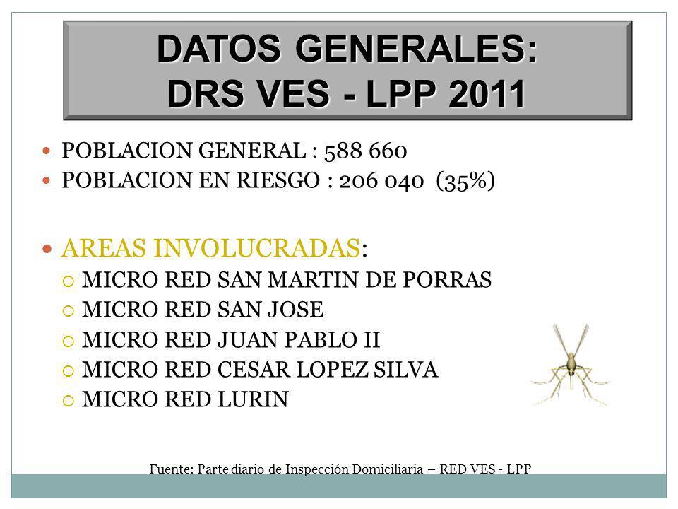 DATOS GENERALES: DRS VES - LPP 2011