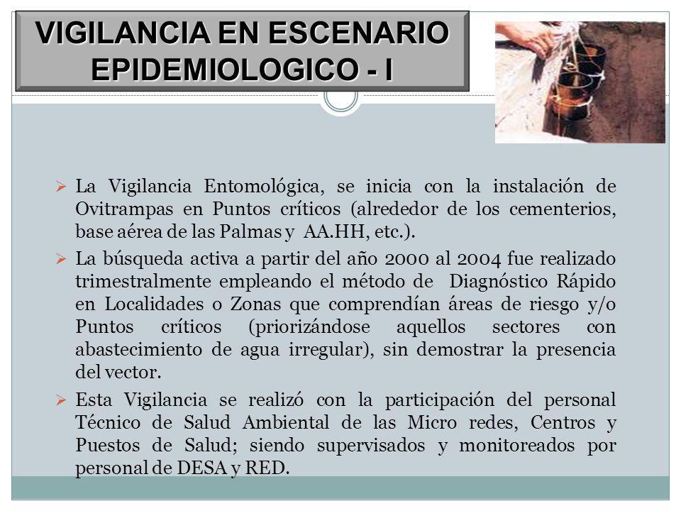 VIGILANCIA EN ESCENARIO EPIDEMIOLOGICO - I