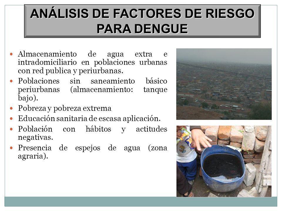 ANÁLISIS DE FACTORES DE RIESGO PARA DENGUE