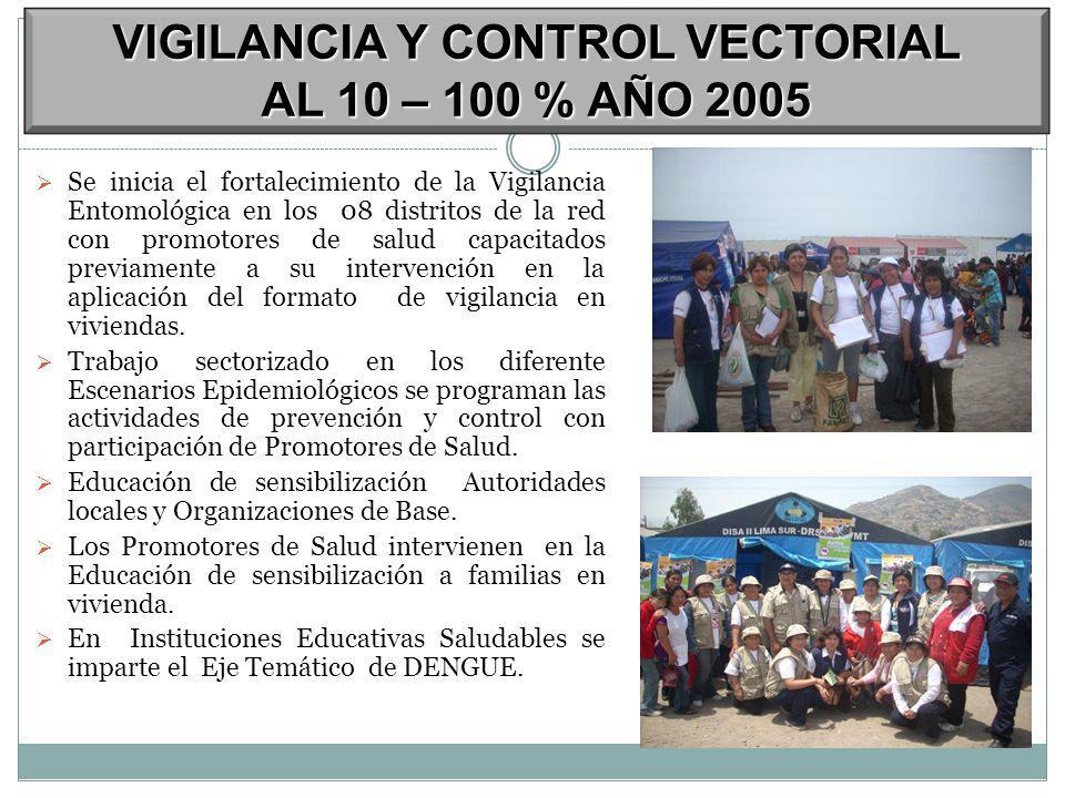 VIGILANCIA Y CONTROL VECTORIAL
