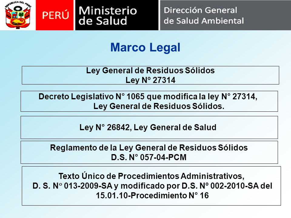 Marco Legal Ley General de Residuos Sólidos Ley Nº 27314