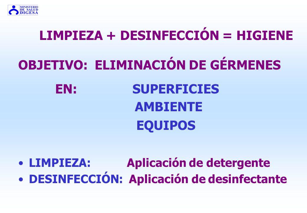 LIMPIEZA + DESINFECCIÓN = HIGIENE