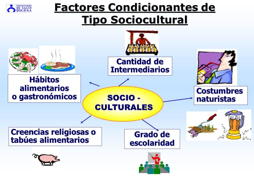 Factores Condicionantes de Tipo Sociocultural