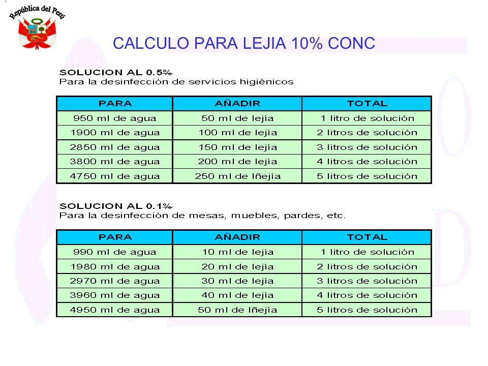 CALCULO PARA LEJIA 10% CONC