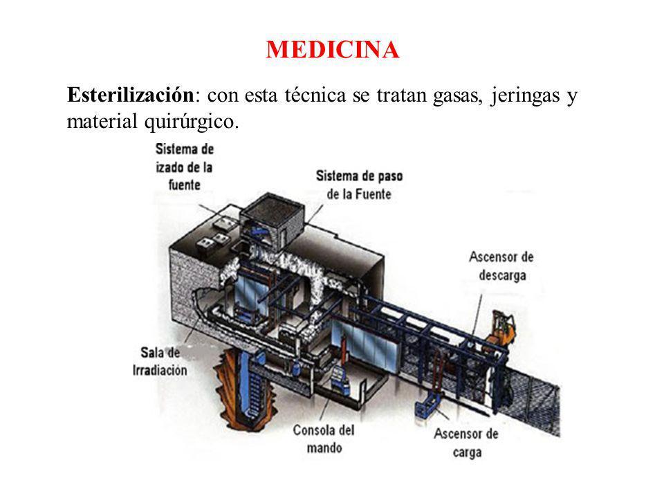MEDICINA Esterilización: con esta técnica se tratan gasas, jeringas y material quirúrgico.