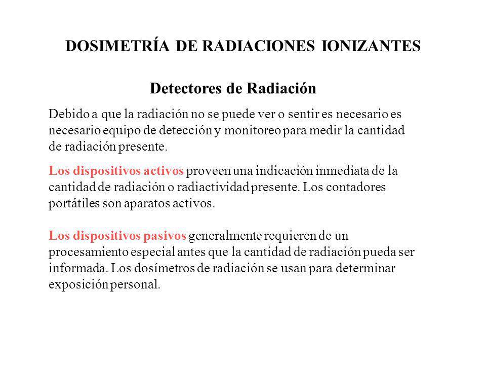 DOSIMETRÍA DE RADIACIONES IONIZANTES
