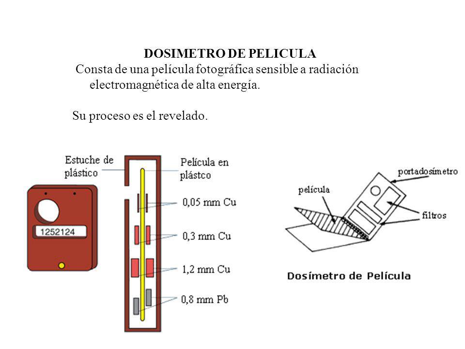 DOSIMETRO DE PELICULA Consta de una película fotográfica sensible a radiación electromagnética de alta energía.