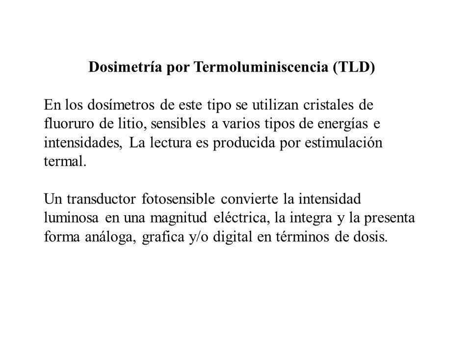Dosimetría por Termoluminiscencia (TLD)