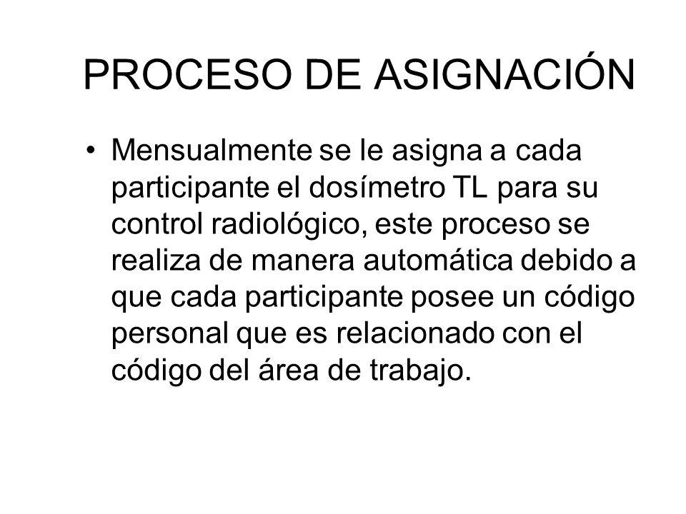 PROCESO DE ASIGNACIÓN