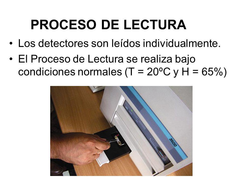 PROCESO DE LECTURA Los detectores son leídos individualmente.