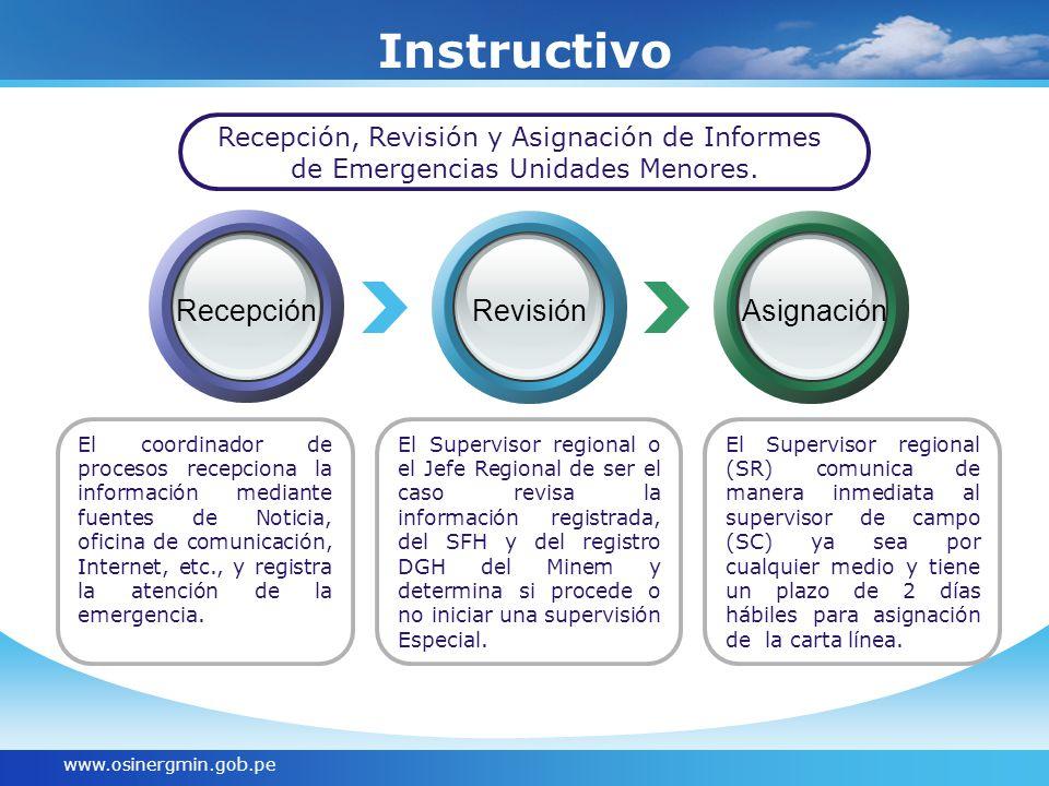 Instructivo Recepción Revisión Asignación