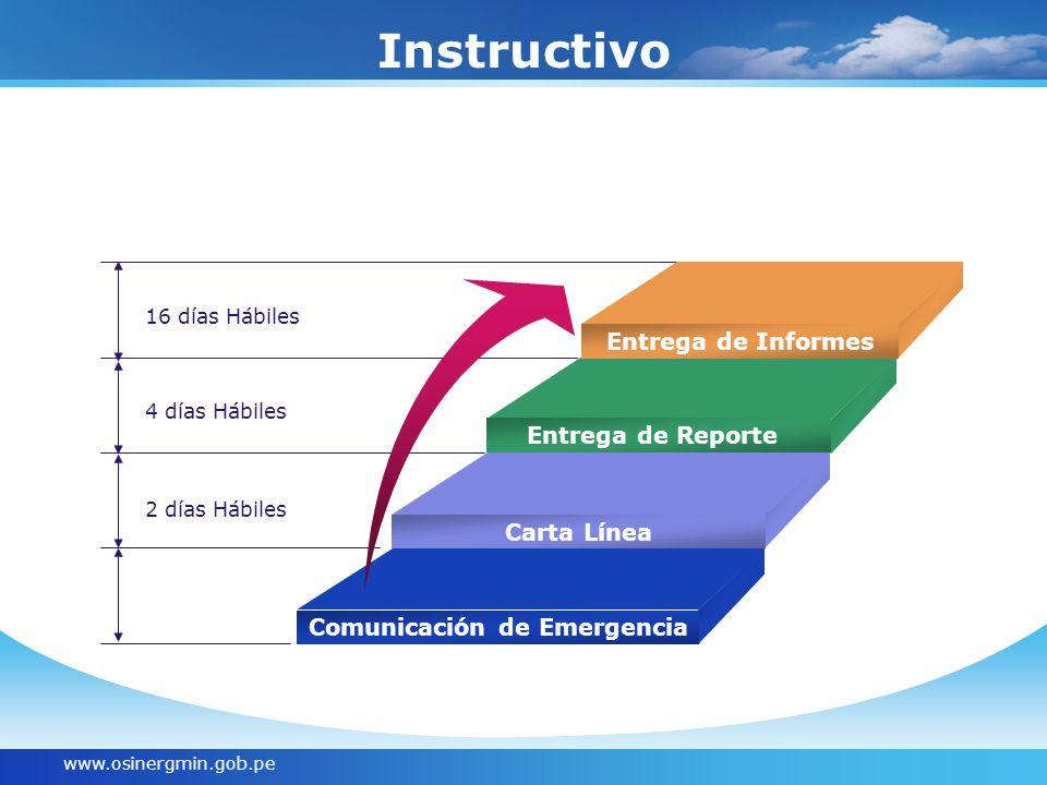 Comunicación de Emergencia