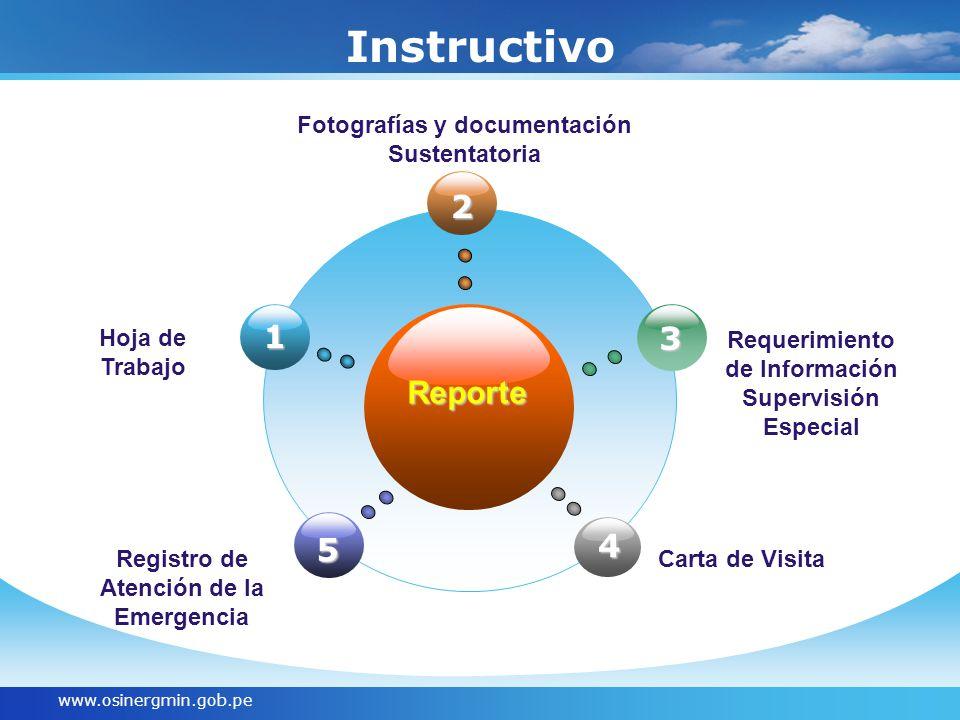 Fotografías y documentación Sustentatoria Registro de Atención de la