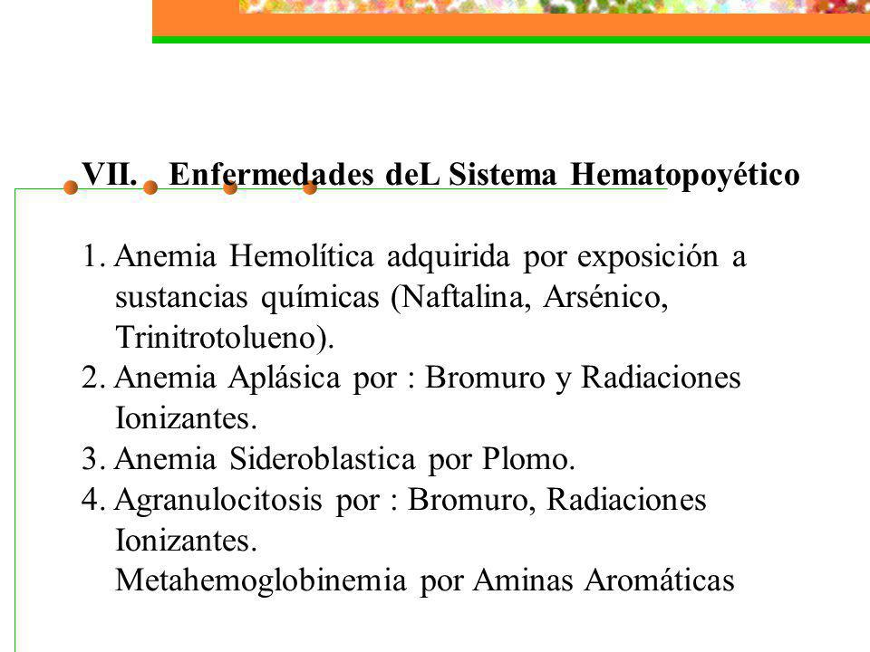 VII. Enfermedades deL Sistema Hematopoyético