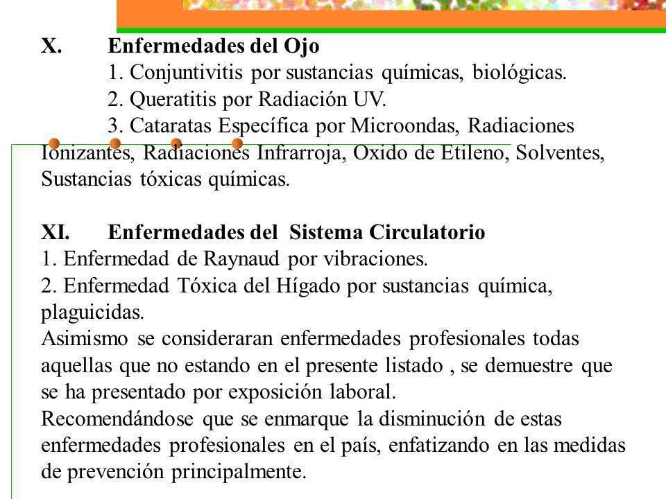 X. Enfermedades del Ojo 1. Conjuntivitis por sustancias químicas, biológicas. 2. Queratitis por Radiación UV.