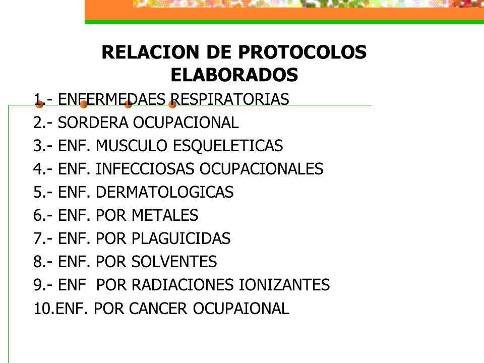RELACION DE PROTOCOLOS ELABORADOS