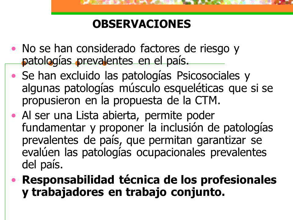 OBSERVACIONES No se han considerado factores de riesgo y patologías prevalentes en el país.