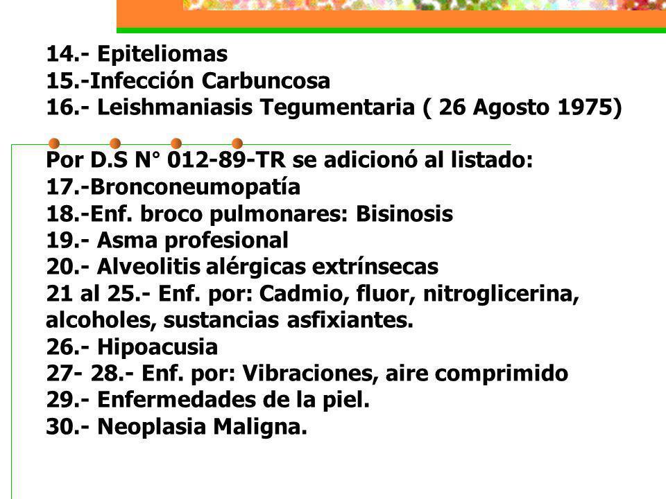 14. - Epiteliomas 15. -Infección Carbuncosa 16