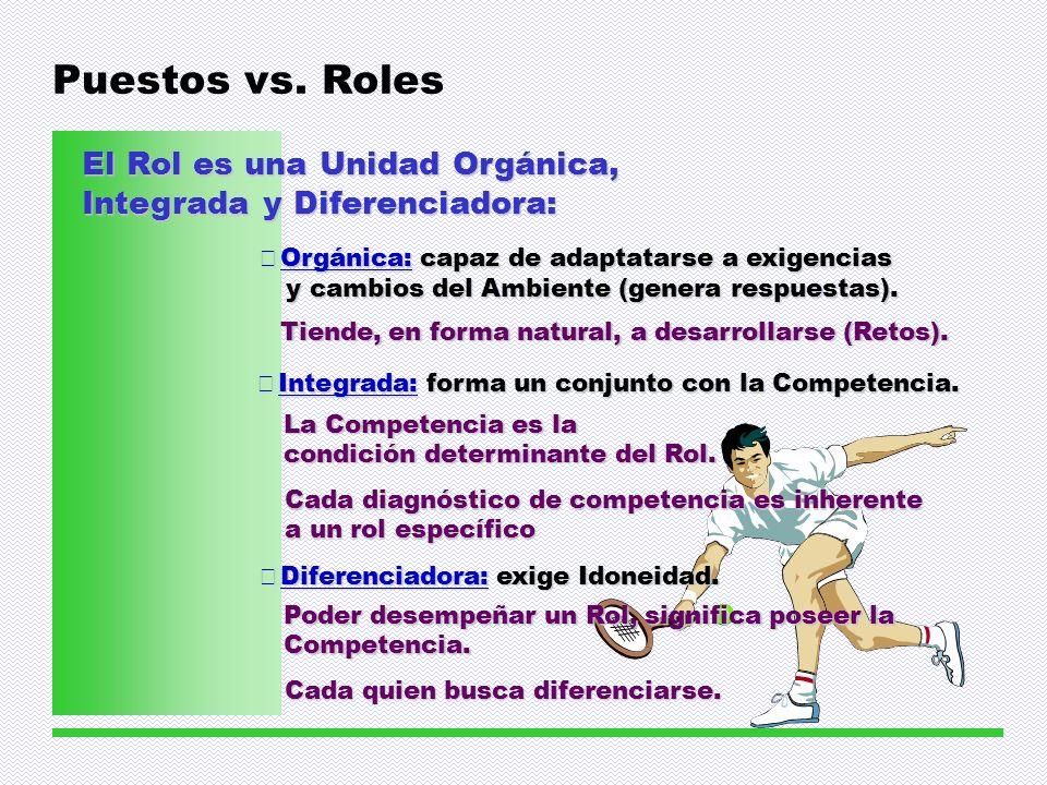 Puestos vs. Roles El Rol es una Unidad Orgánica, Integrada y Diferenciadora: