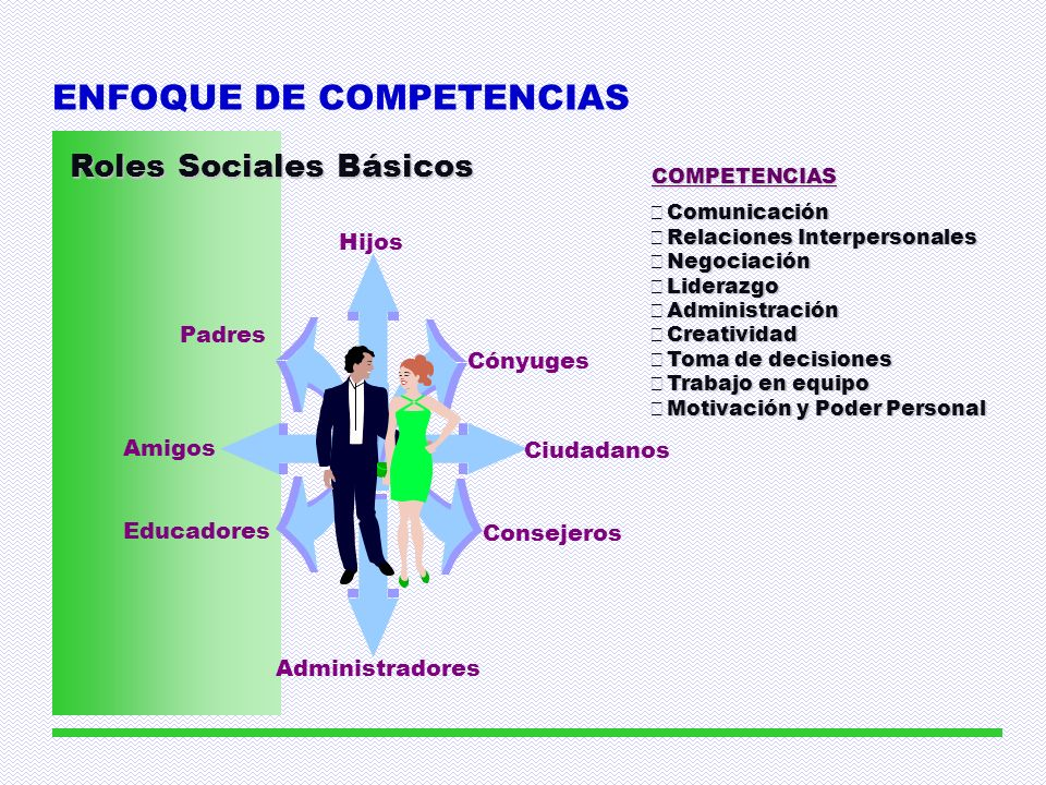 ENFOQUE DE COMPETENCIAS