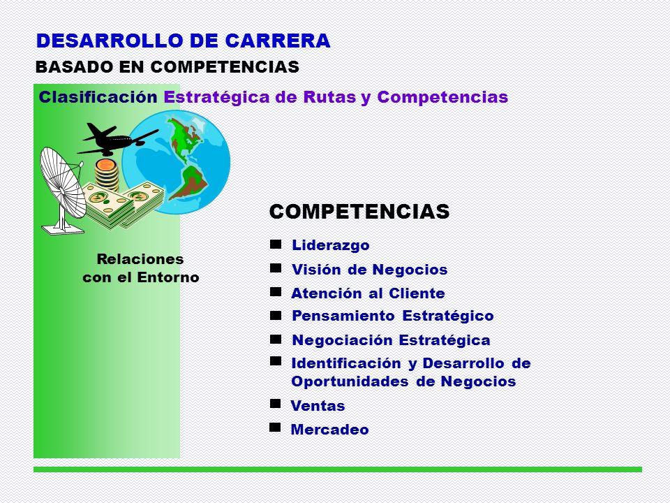 COMPETENCIAS DESARROLLO DE CARRERA BASADO EN COMPETENCIAS