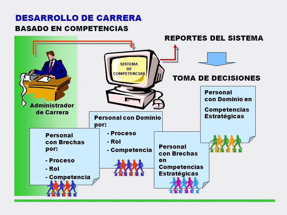 DESARROLLO DE CARRERA BASADO EN COMPETENCIAS REPORTES DEL SISTEMA