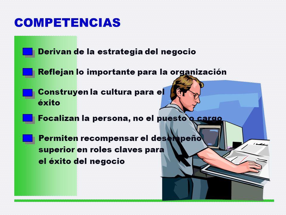 COMPETENCIAS Derivan de la estrategia del negocio