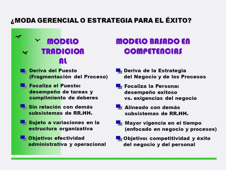 MODELO MODELO BASADO EN TRADICIONAL COMPETENCIAS