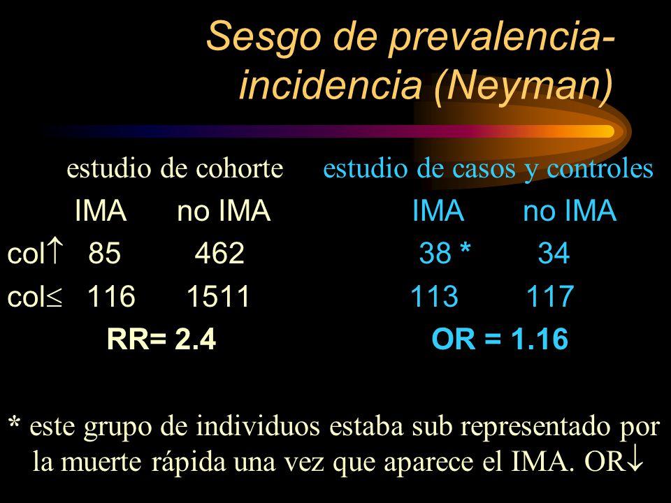 Sesgo de prevalencia-incidencia (Neyman)
